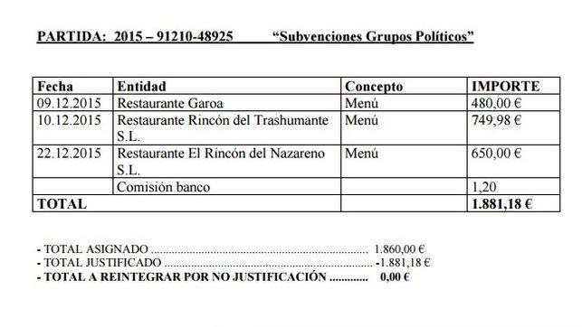 detalle-exdiputados-ciudadanos-diputacion-soria_ediima20170314_0067_19