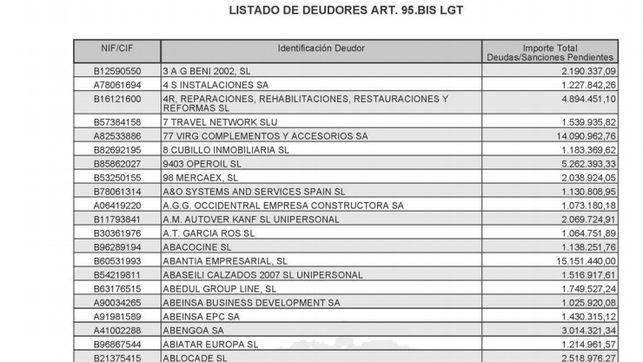 lista-morosos-hacienda_ediima20170623_0421_4
