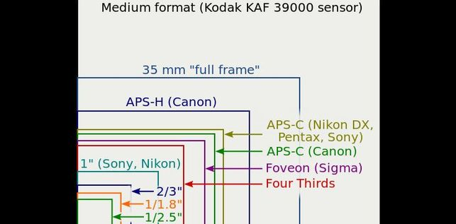 grafico-muestra-diferentes-sensores-camaras_ediima20170807_0372_19